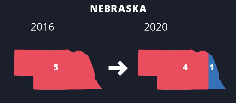 Nebraska (5 elektorer)