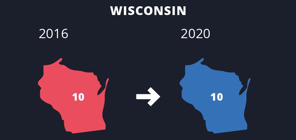 Wisconsin (10 elektorer)