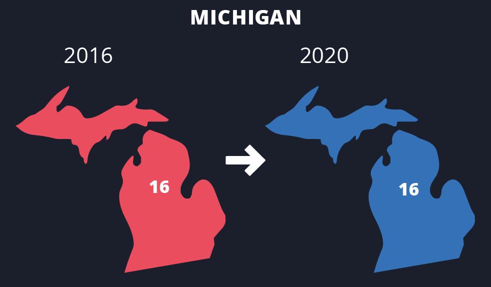 Michigan (16 elektorer)